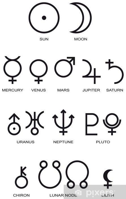 نماد های آسترولوژی