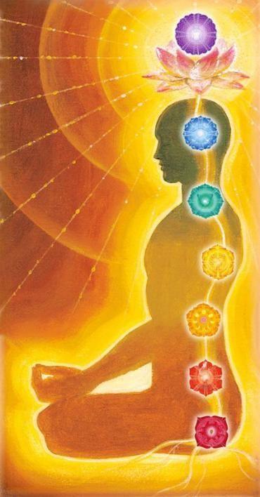Energie Kundalini